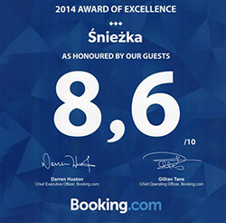 booking_rate